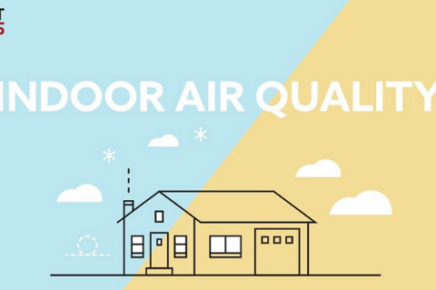Indoor Air Quality in Huston